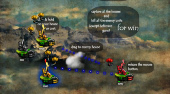 Battle in the Highland - el juego online | Mahee.es